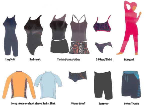 examples of what to wear in the water