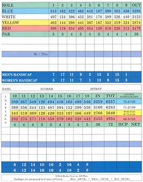meadowbrook scorecard