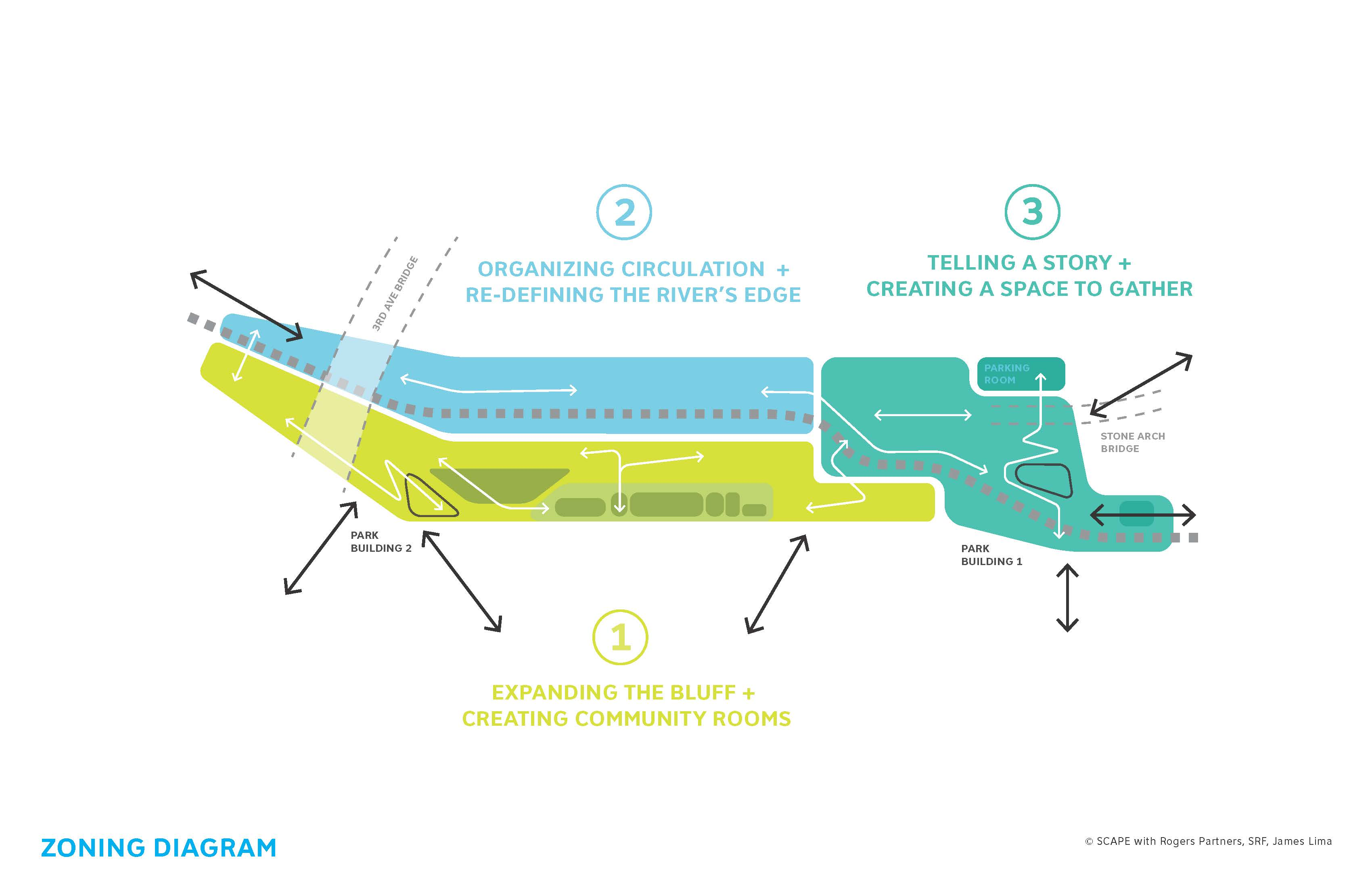 Water works for Architecture zoning diagram