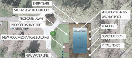 Concept plan for Logan Park's new wading pool