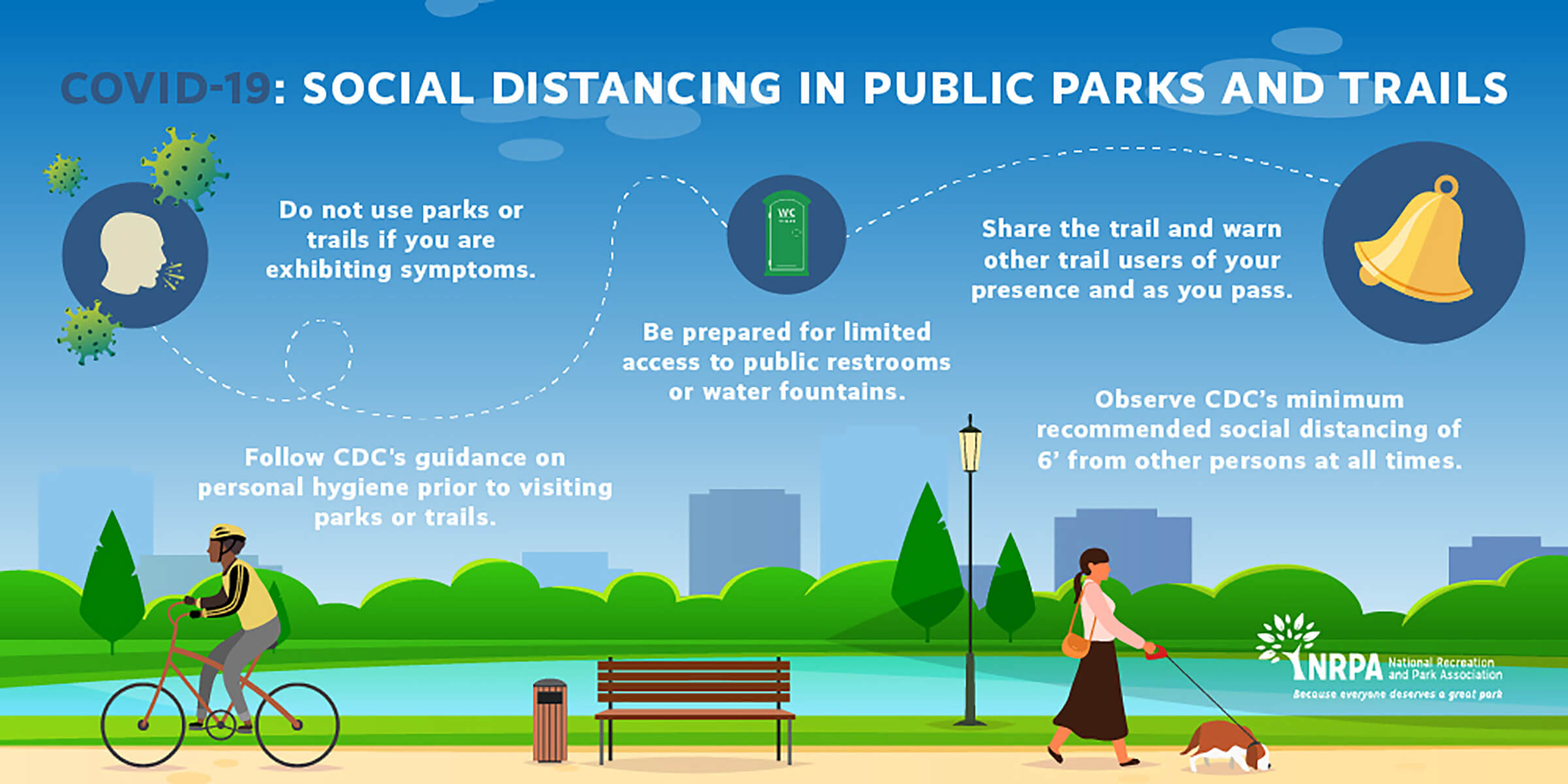 NRPA Social Distancing Graphic